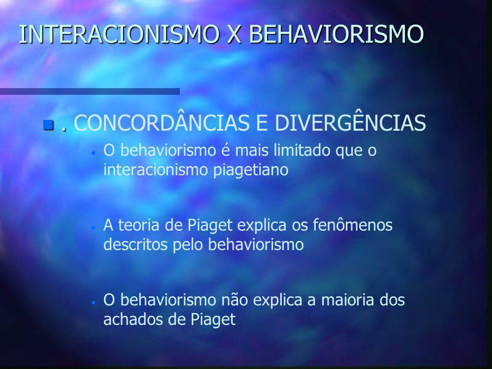 INTERACIONISMO X BEHAVIORISMO
