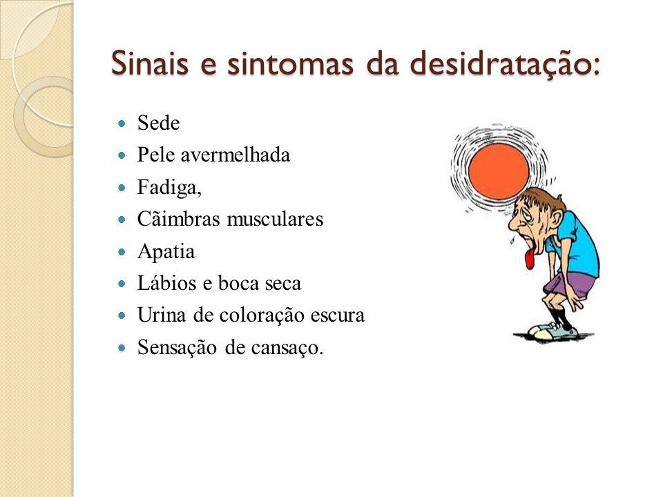 Sinais e sintomas da desidratação: