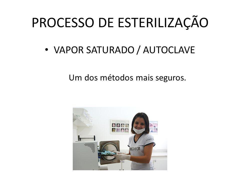 PROCESSO DE ESTERILIZAÇÃO