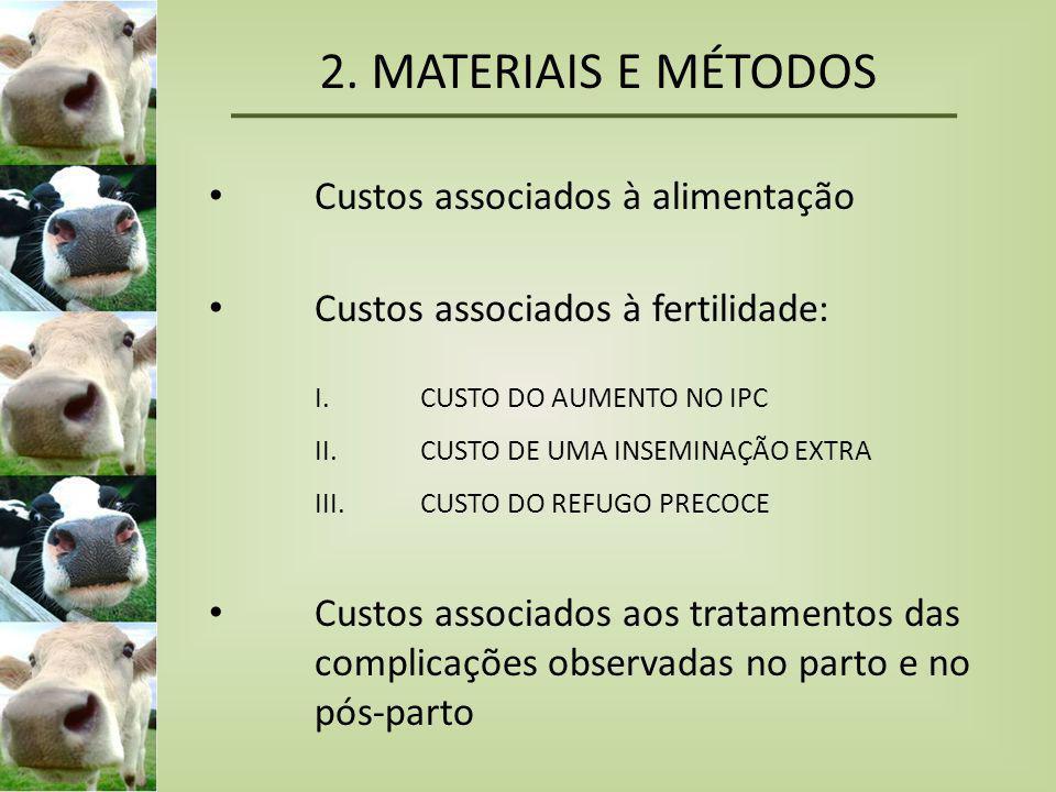 2. MATERIAIS E MÉTODOS Custos associados à alimentação