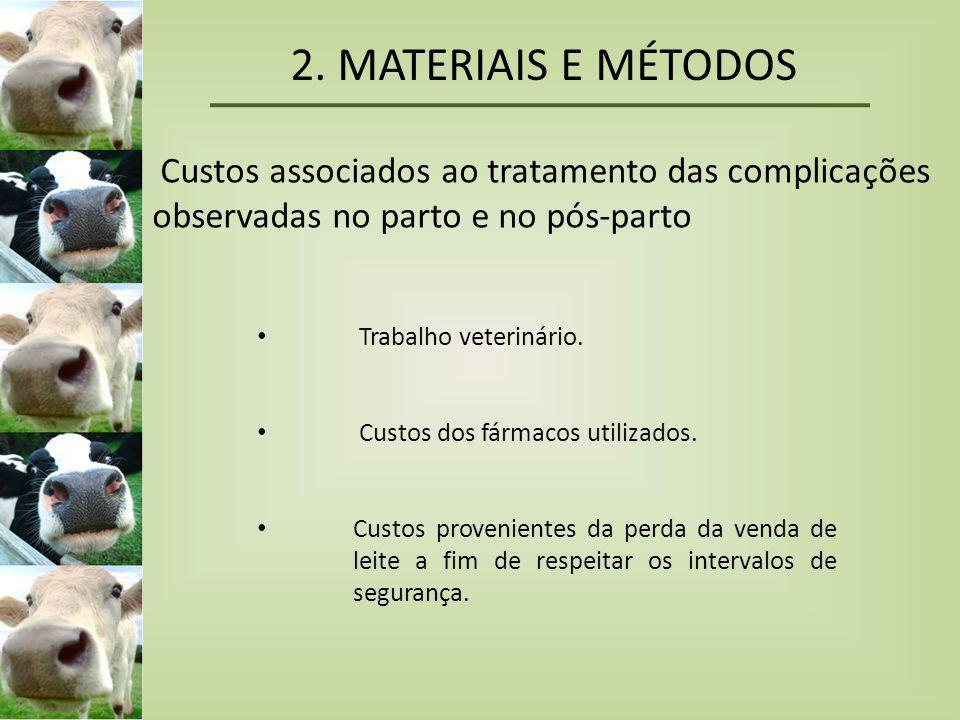 2. MATERIAIS E MÉTODOS Custos associados ao tratamento das complicações observadas no parto e no pós-parto.