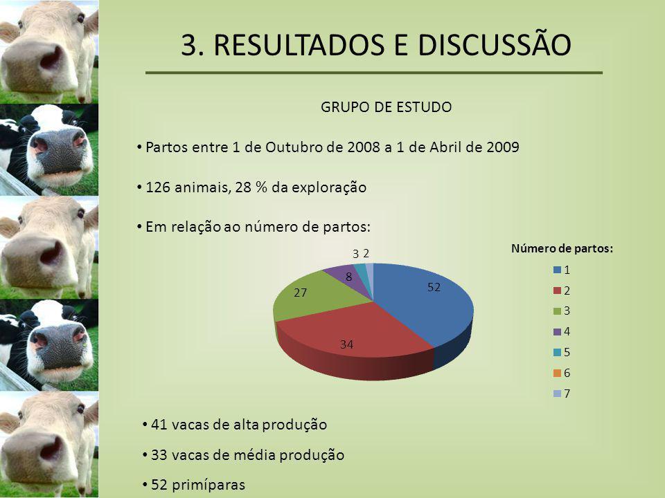 3. RESULTADOS E DISCUSSÃO