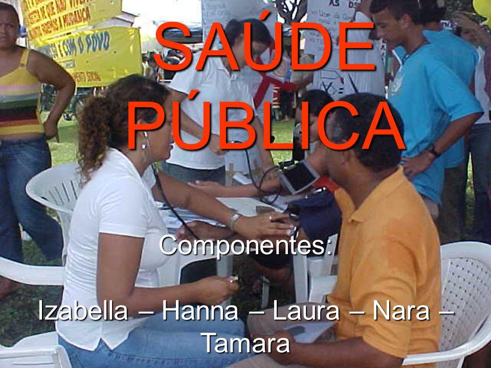 Componentes: Izabella – Hanna – Laura – Nara – Tamara