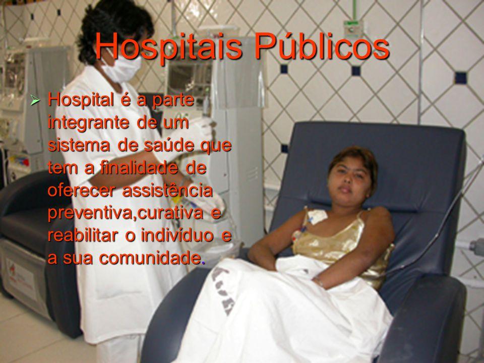 Hospitais Públicos