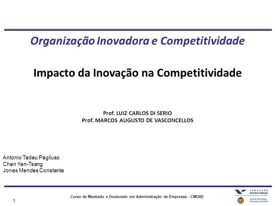 Organização Inovadora e Competitividade