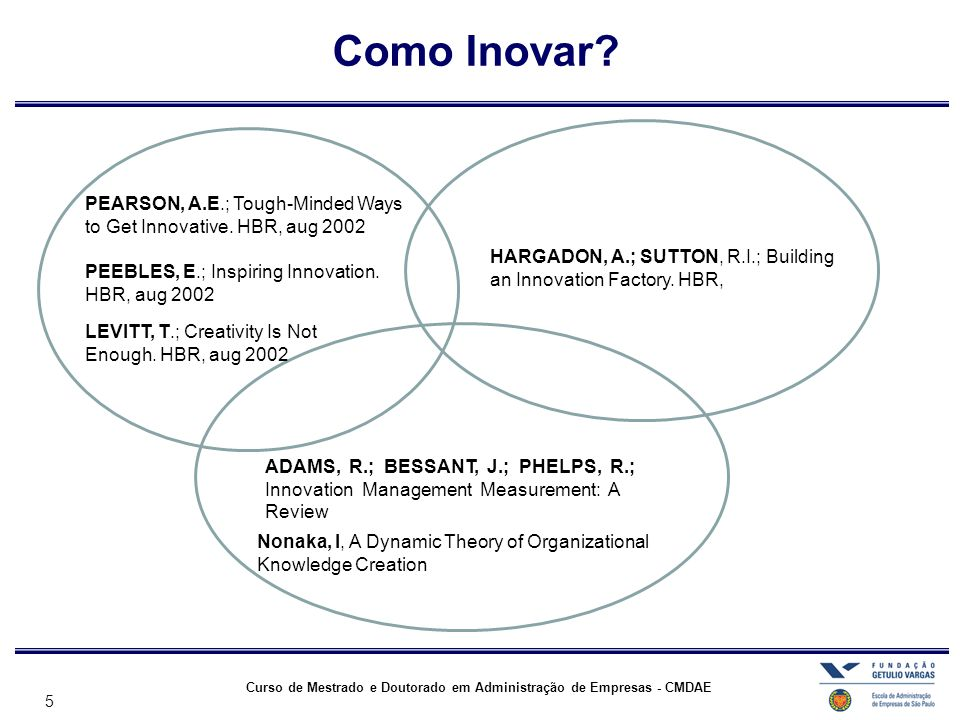 Como Inovar PEARSON, A.E.; Tough-Minded Ways to Get Innovative. HBR, aug 2002. HARGADON, A.; SUTTON, R.I.; Building an Innovation Factory. HBR,