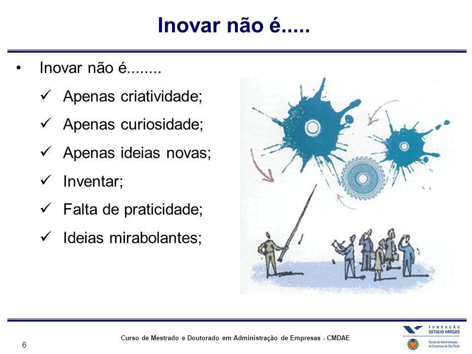 Inovar não é..... Inovar não é........ Apenas criatividade;