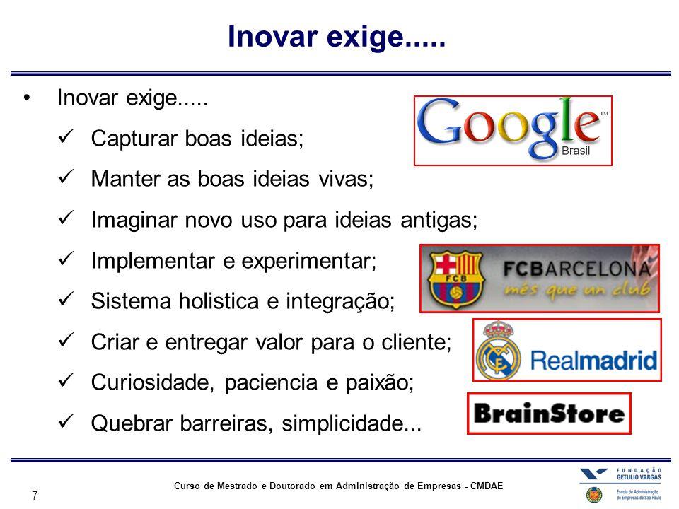 Inovar exige..... Inovar exige..... Capturar boas ideias;