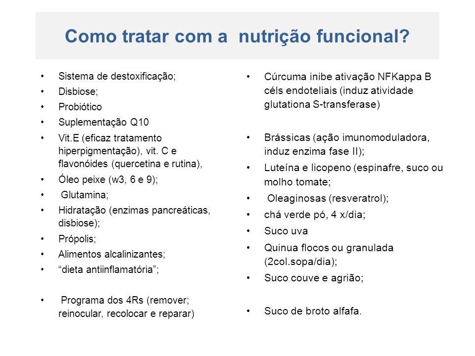 Como tratar com a nutrição funcional
