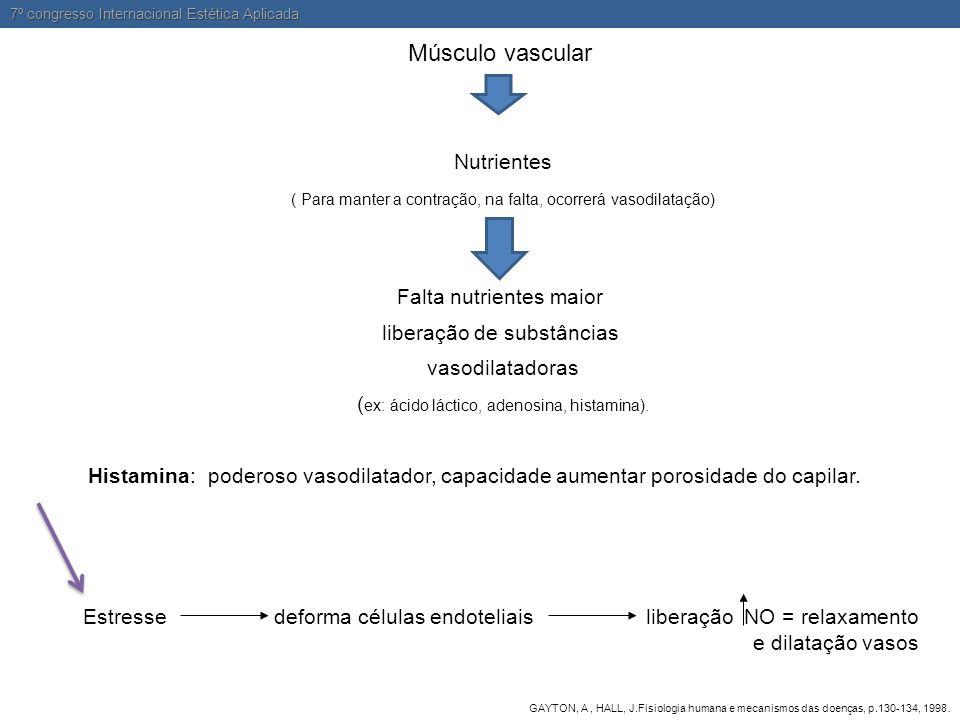 Músculo vascular Nutrientes