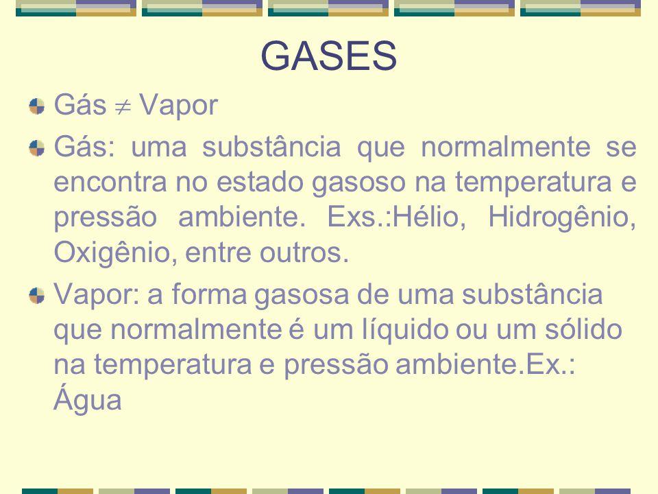 GASES Gás  Vapor.