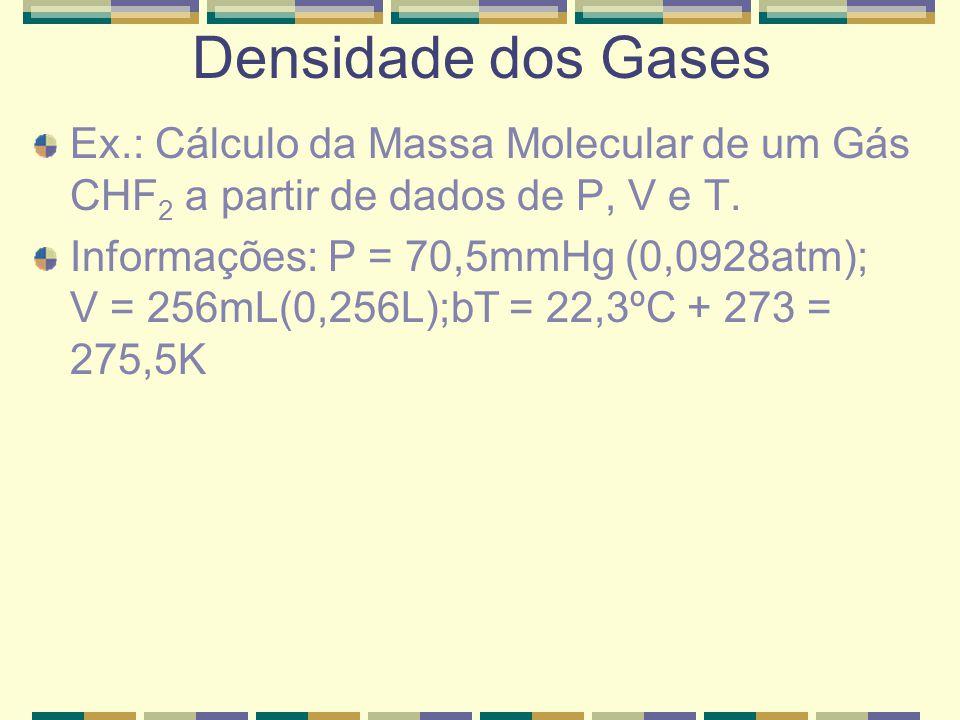 Densidade dos Gases Ex.: Cálculo da Massa Molecular de um Gás CHF2 a partir de dados de P, V e T.