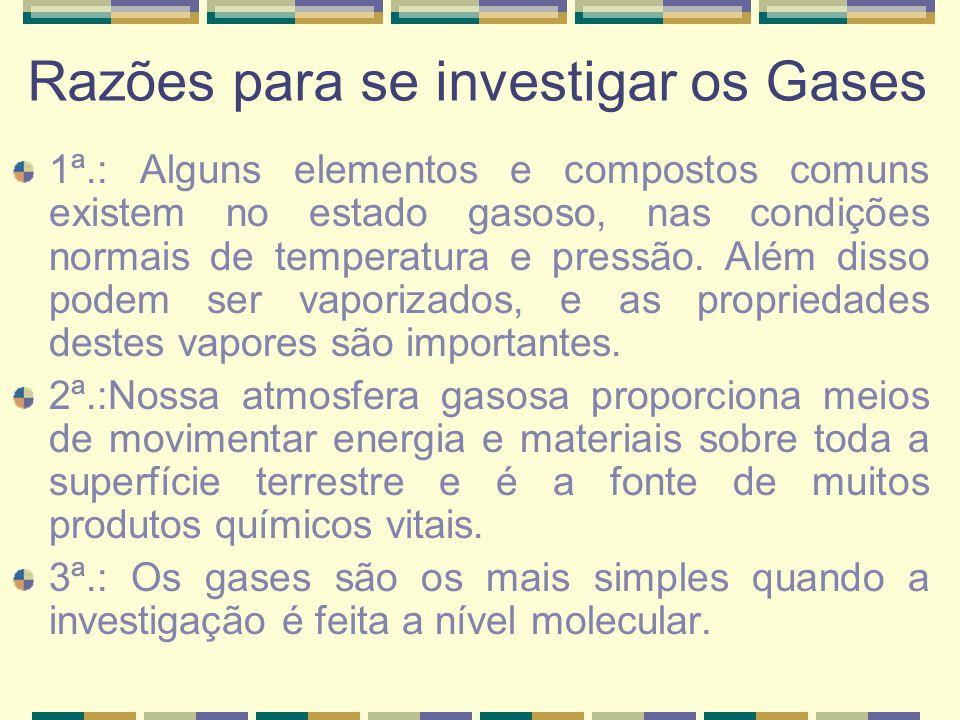 Razões para se investigar os Gases