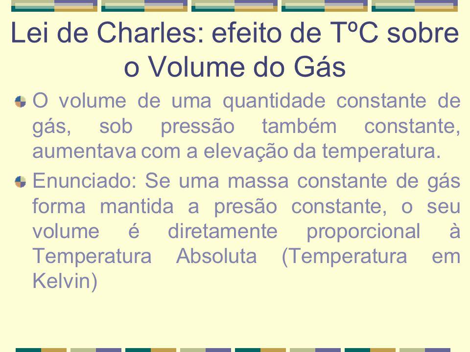 Lei de Charles: efeito de TºC sobre o Volume do Gás