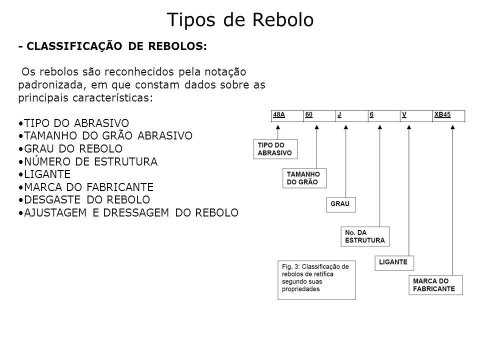 Tipos de Rebolo - CLASSIFICAÇÃO DE REBOLOS: