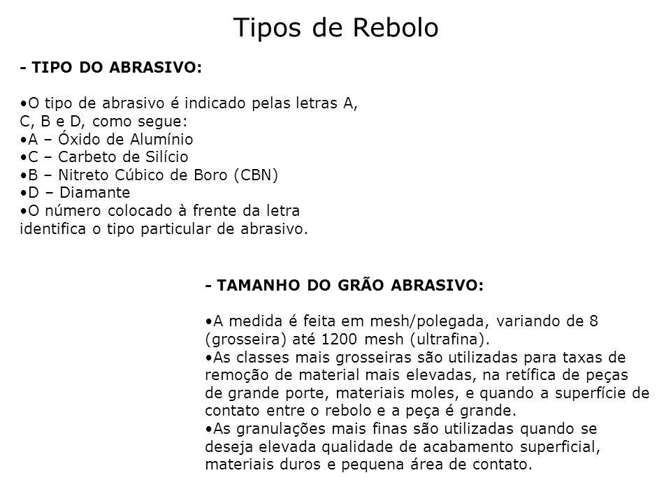 Tipos de Rebolo - TIPO DO ABRASIVO: