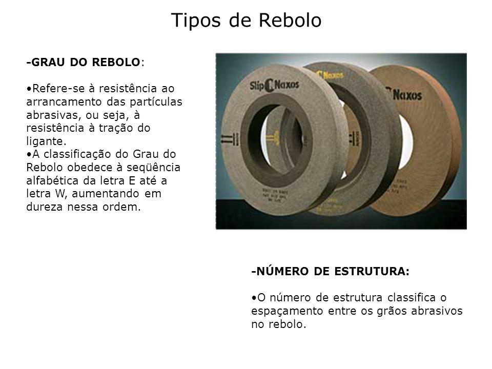 Tipos de Rebolo -GRAU DO REBOLO: