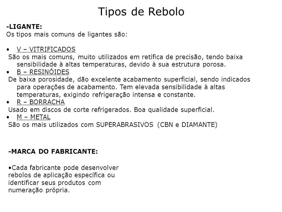 Tipos de Rebolo -LIGANTE: Os tipos mais comuns de ligantes são: