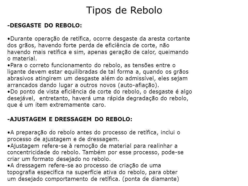 Tipos de Rebolo -DESGASTE DO REBOLO: