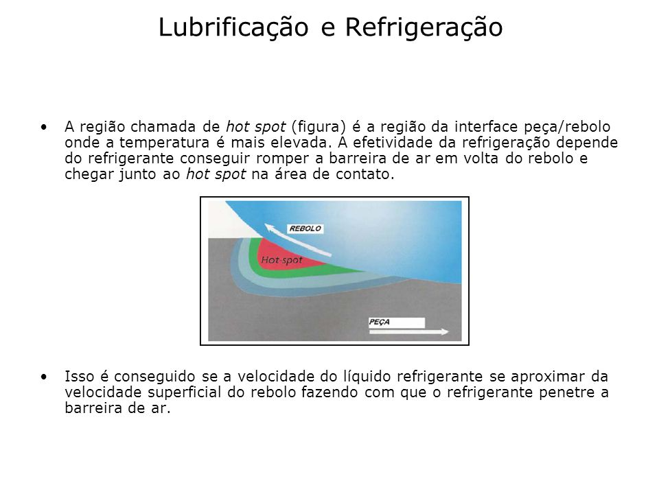 Lubrificação e Refrigeração
