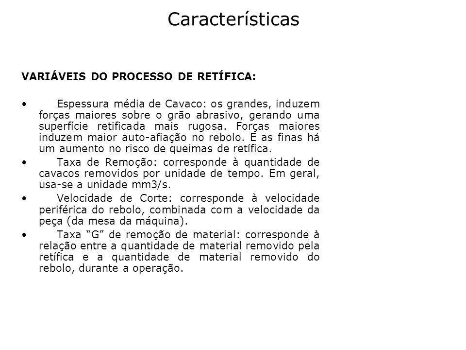 Características VARIÁVEIS DO PROCESSO DE RETÍFICA: