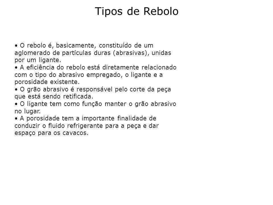 Tipos de Rebolo O rebolo é, basicamente, constituído de um aglomerado de partículas duras (abrasivas), unidas por um ligante.