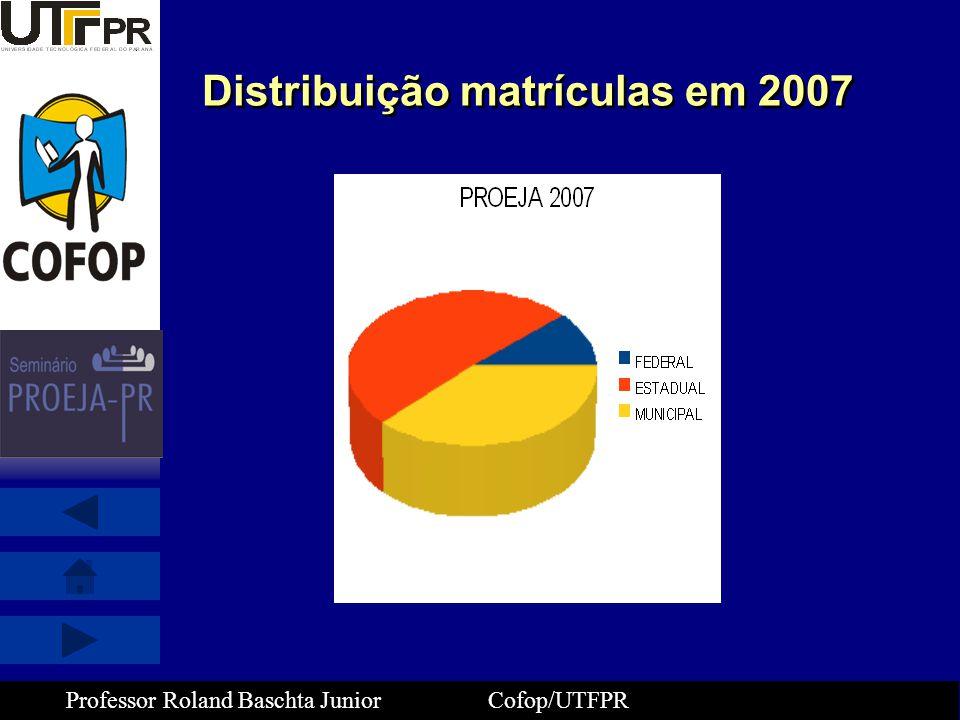 Distribuição matrículas em 2007