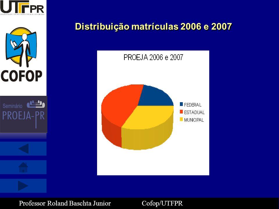 Distribuição matrículas 2006 e 2007