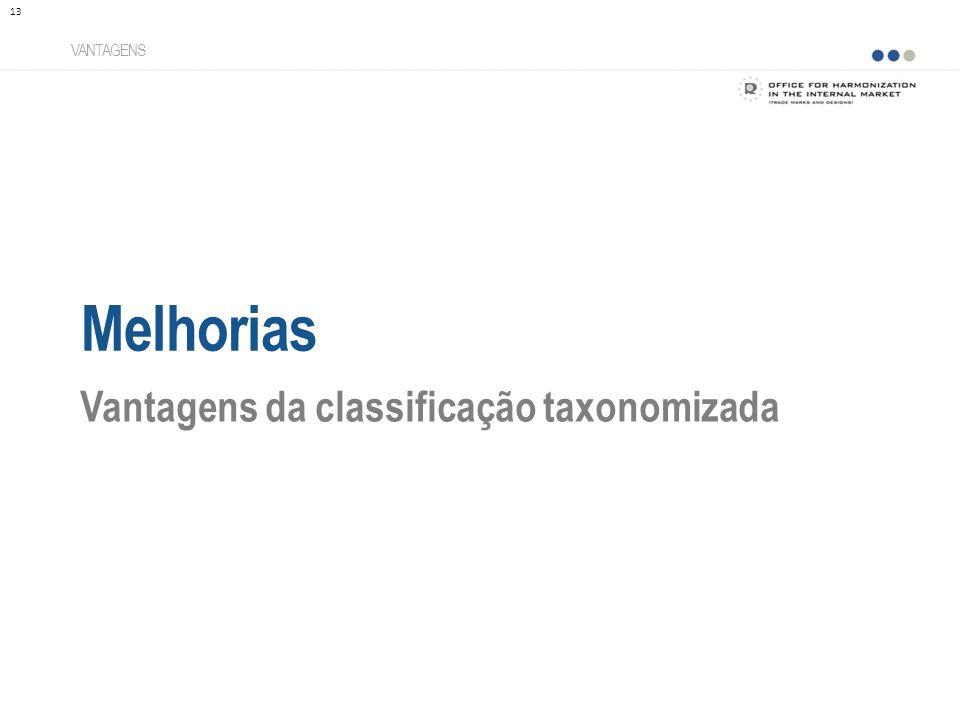 Melhorias Vantagens da classificação taxonomizada VANTAGENS