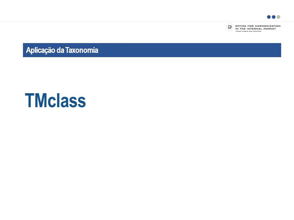 TMclass Taxonomy: What are the Benefits Aplicação da Taxonomia