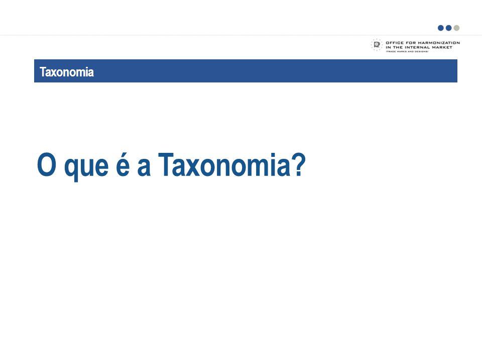 O que é a Taxonomia Taxonomia