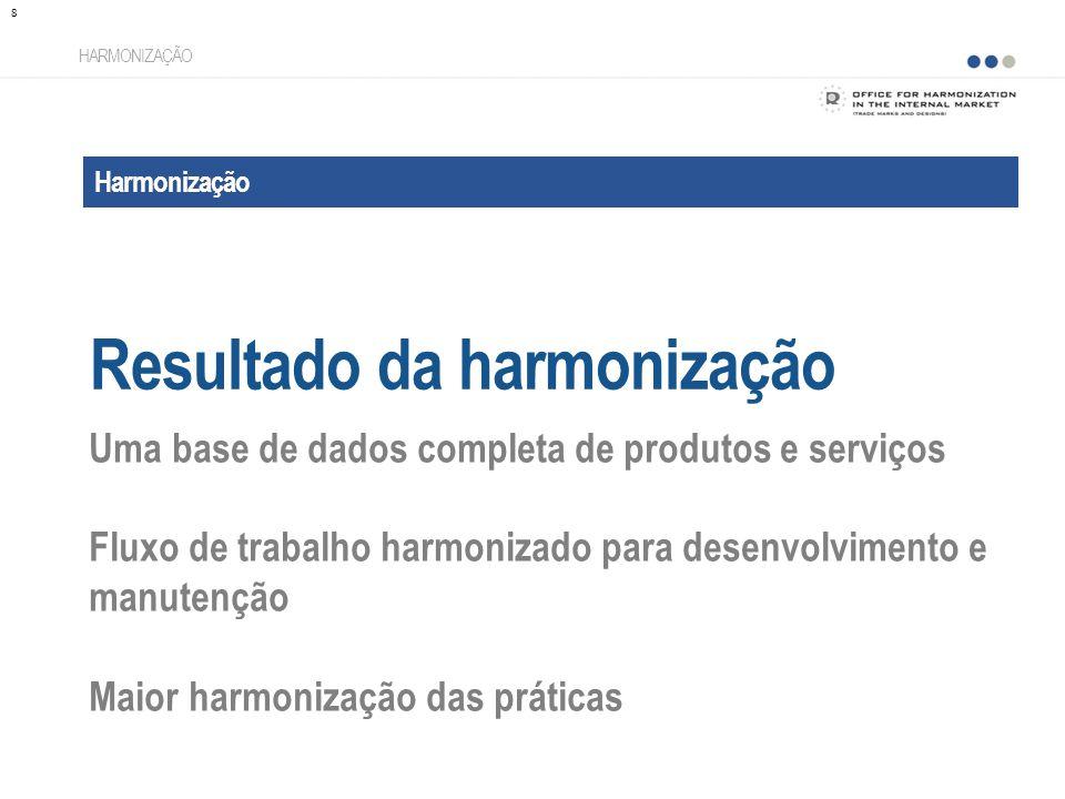 Resultado da harmonização
