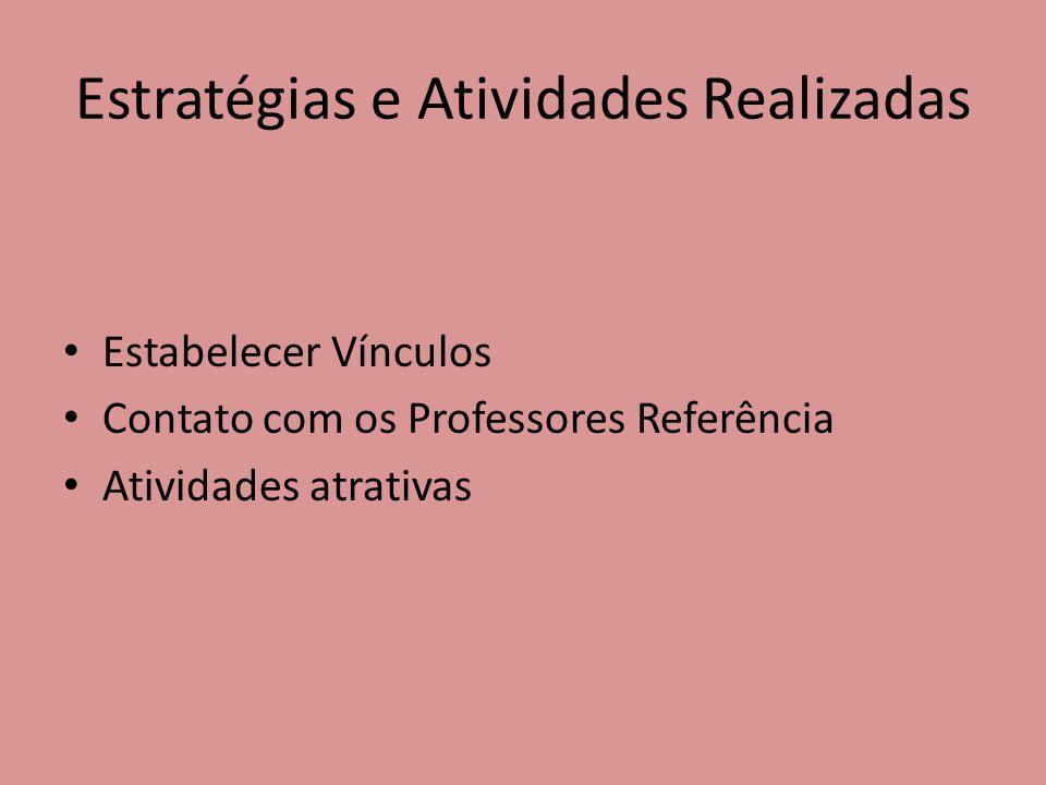 Estratégias e Atividades Realizadas