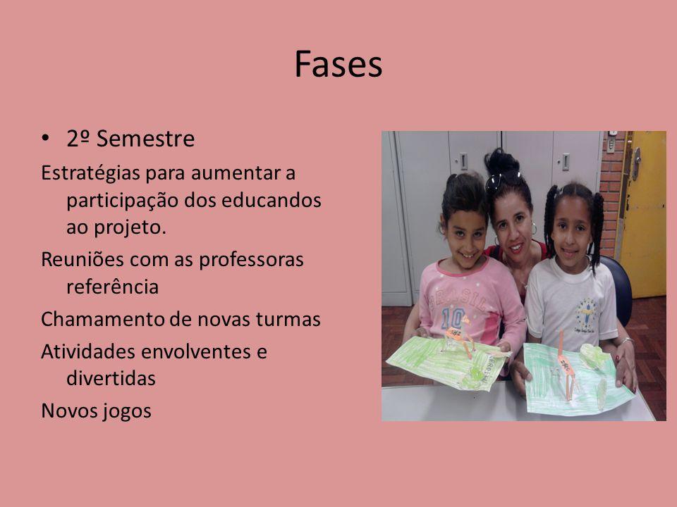 Fases 2º Semestre. Estratégias para aumentar a participação dos educandos ao projeto. Reuniões com as professoras referência.