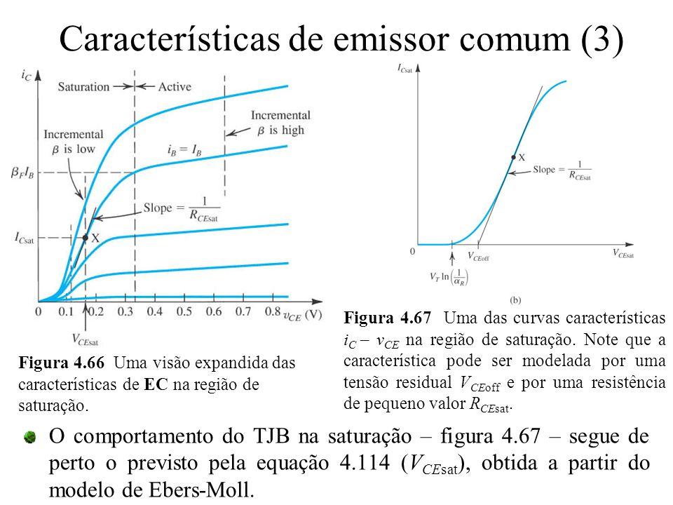 Características de emissor comum (3)