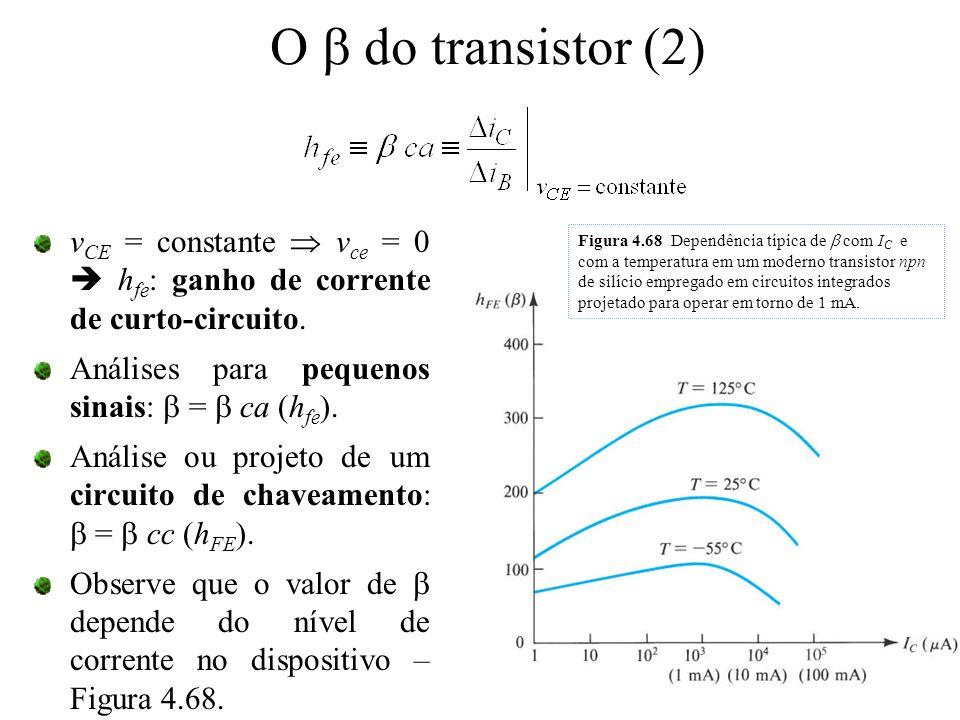 O b do transistor (2) vCE = constante  vce = 0  hfe: ganho de corrente de curto-circuito. Análises para pequenos sinais: b = b ca (hfe).