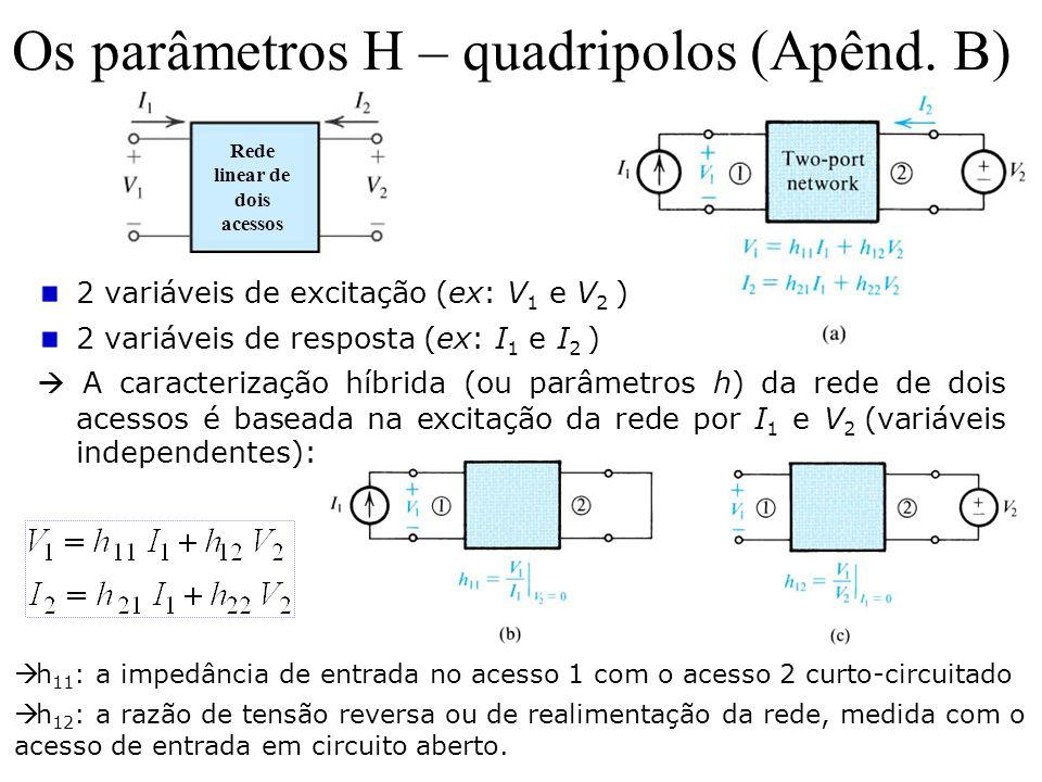Os parâmetros H – quadripolos (Apênd. B)