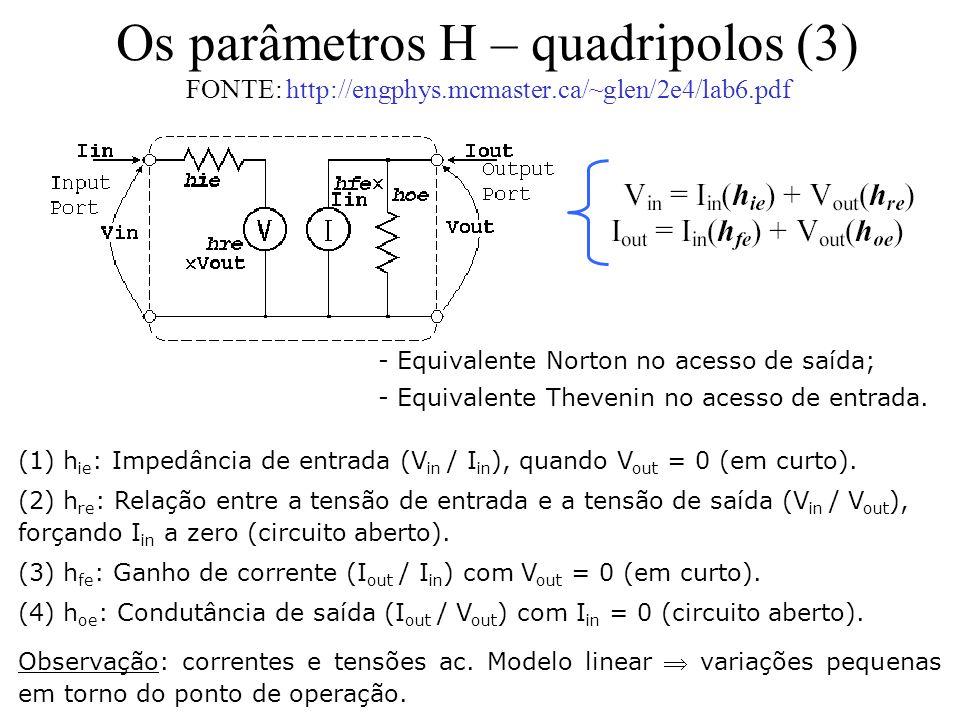 Os parâmetros H – quadripolos (3) FONTE: http://engphys. mcmaster