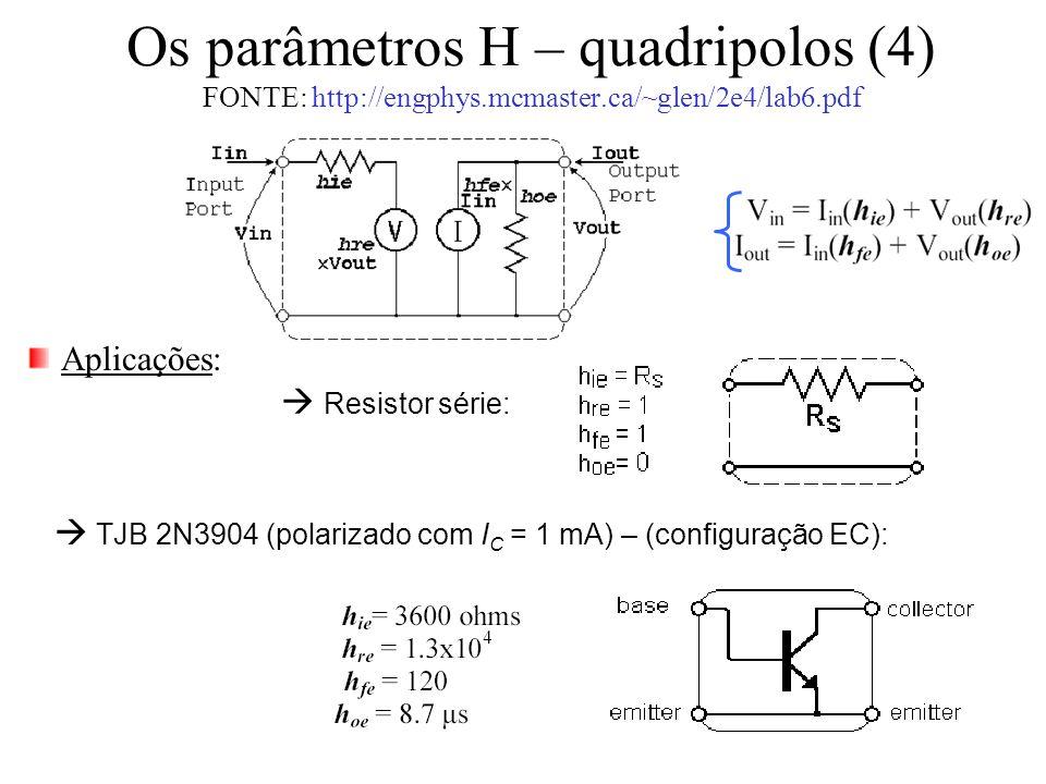 Os parâmetros H – quadripolos (4) FONTE: http://engphys. mcmaster