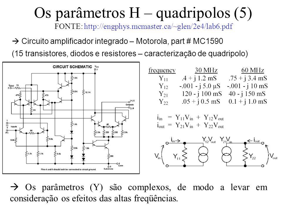 Os parâmetros H – quadripolos (5) FONTE: http://engphys. mcmaster