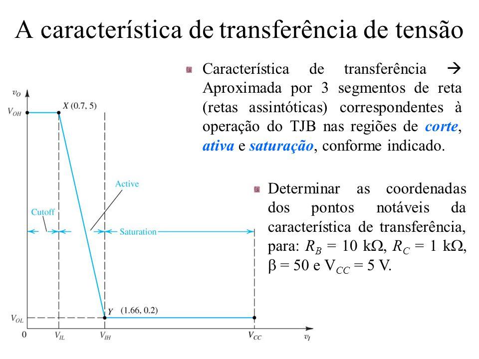 A característica de transferência de tensão