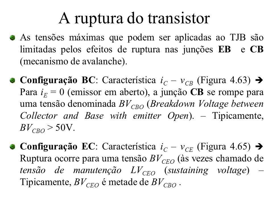 A ruptura do transistor