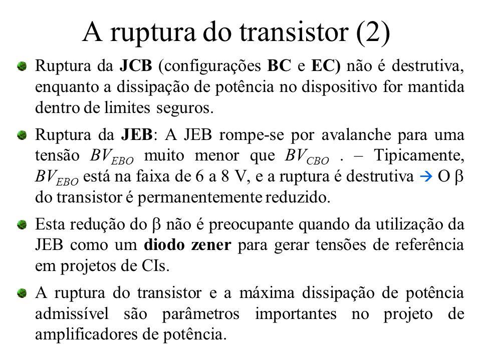 A ruptura do transistor (2)