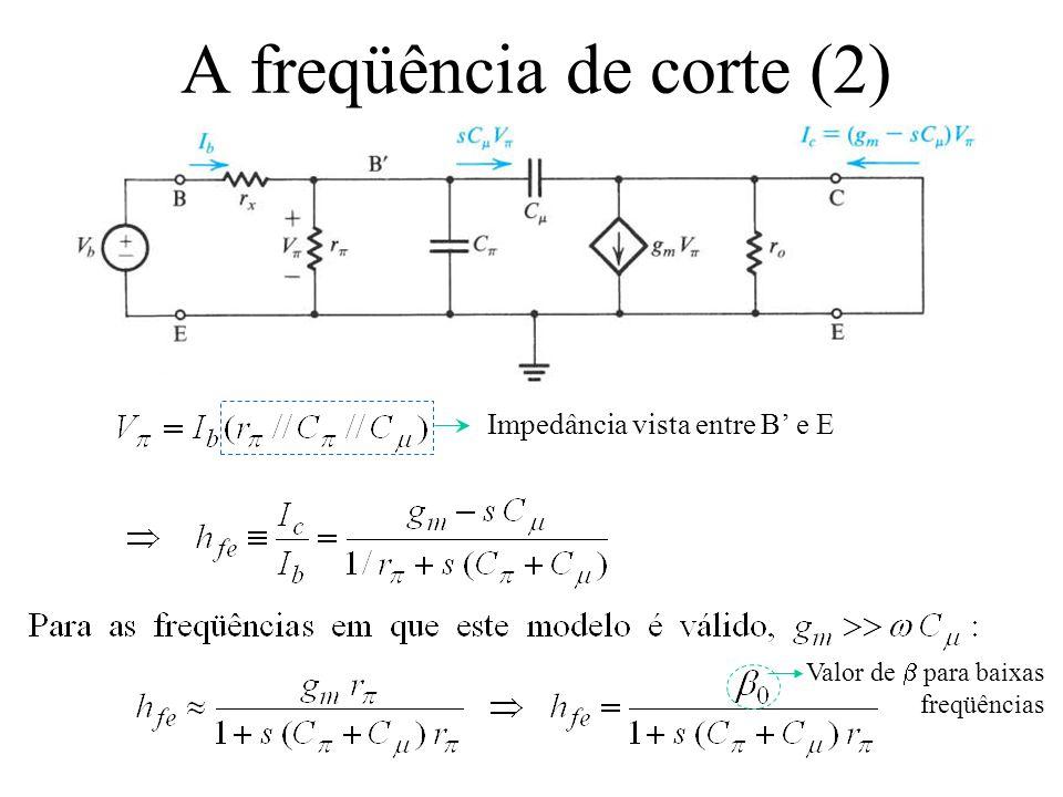 A freqüência de corte (2)