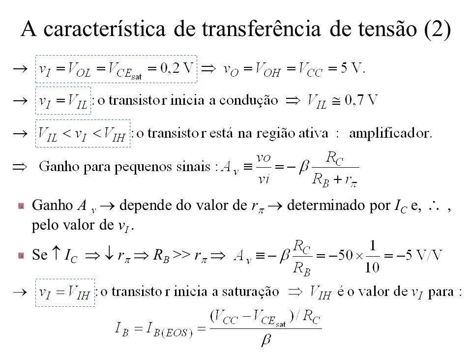 A característica de transferência de tensão (2)