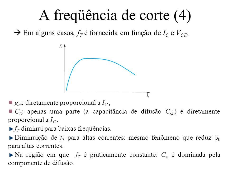 A freqüência de corte (4)