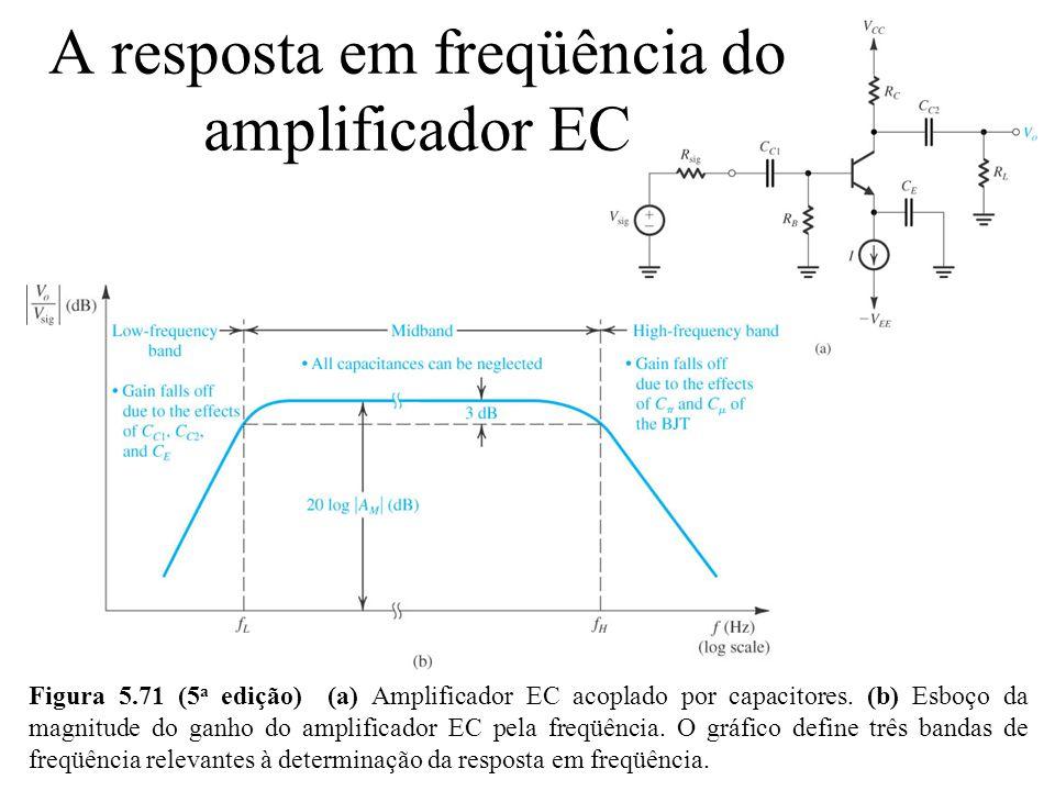 A resposta em freqüência do amplificador EC