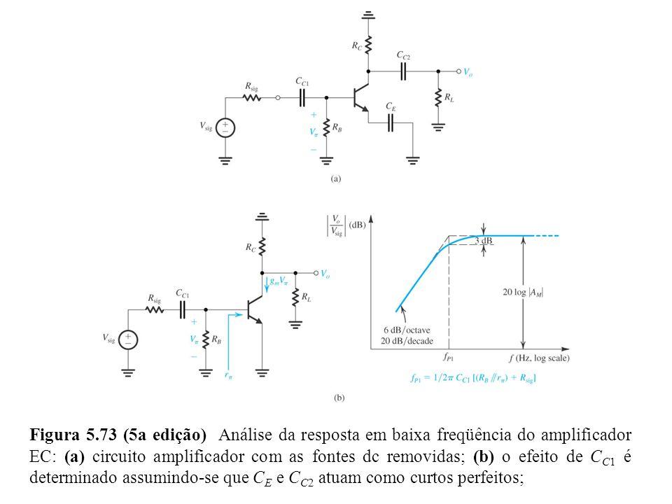 Figura 5.73 (5a edição) Análise da resposta em baixa freqüência do amplificador EC: (a) circuito amplificador com as fontes dc removidas; (b) o efeito de CC1 é determinado assumindo-se que CE e CC2 atuam como curtos perfeitos;