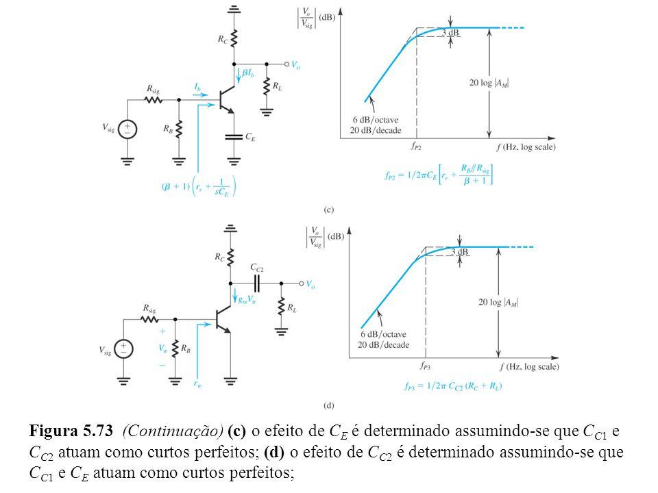 Figura 5.73 (Continuação) (c) o efeito de CE é determinado assumindo-se que CC1 e CC2 atuam como curtos perfeitos; (d) o efeito de CC2 é determinado assumindo-se que CC1 e CE atuam como curtos perfeitos;