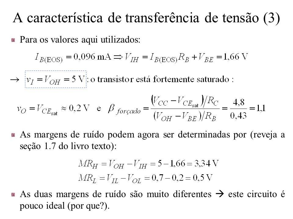 A característica de transferência de tensão (3)